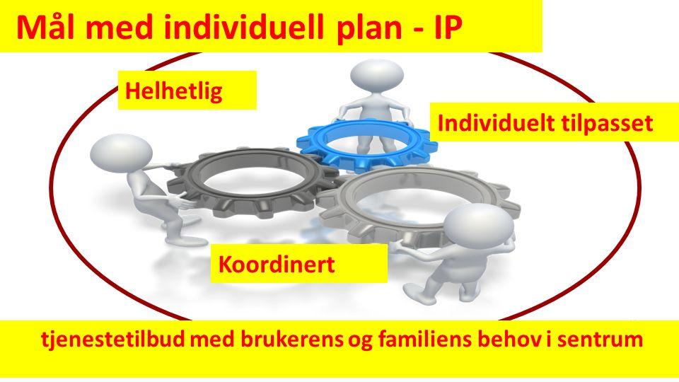 Mål med individuell plan - IP tjenestetilbud med brukerens og familiens behov i sentrum Helhetlig Koordinert Individuelt tilpasset
