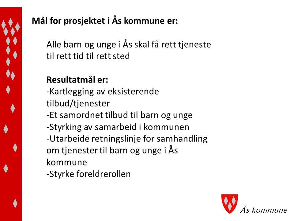 Ås kommune Viktig spørsmål i prosessen: Hvordan engasjere og skape en felles forståelse for viktigheten av helhetlig samhandling til det beste for barn og unge i kommunen