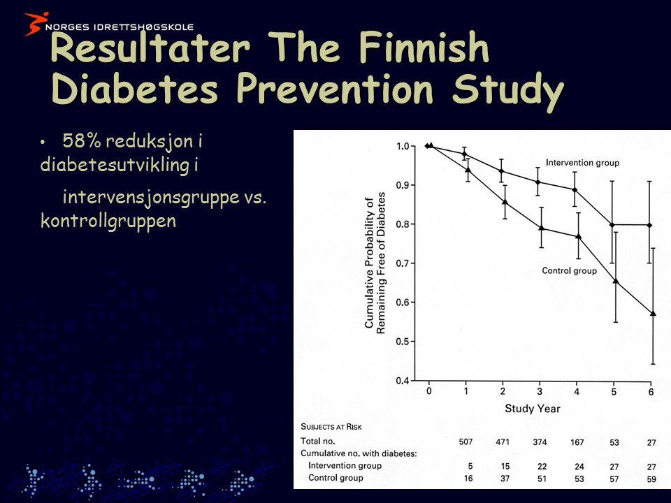 Resultater The Finnish Diabetes Prevention Study 58% reduksjon i diabetesutvikling i intervensjonsgruppe vs. kontrollgruppen