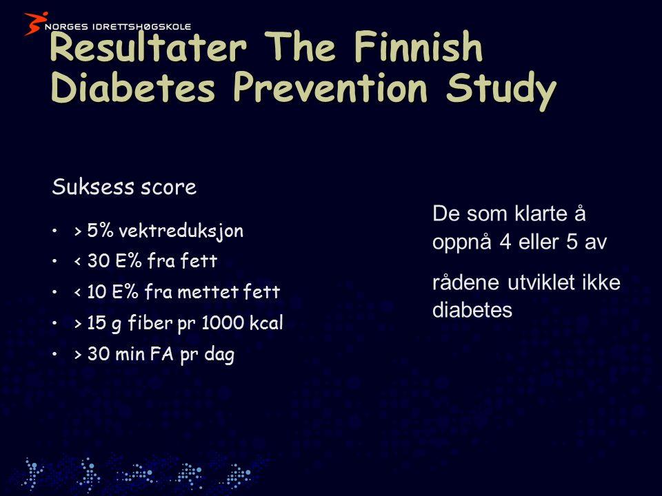 Resultater The Finnish Diabetes Prevention Study Suksess score > 5% vektreduksjon < 30 E% fra fett < 10 E% fra mettet fett > 15 g fiber pr 1000 kcal > 30 min FA pr dag De som klarte å oppnå 4 eller 5 av rådene utviklet ikke diabetes
