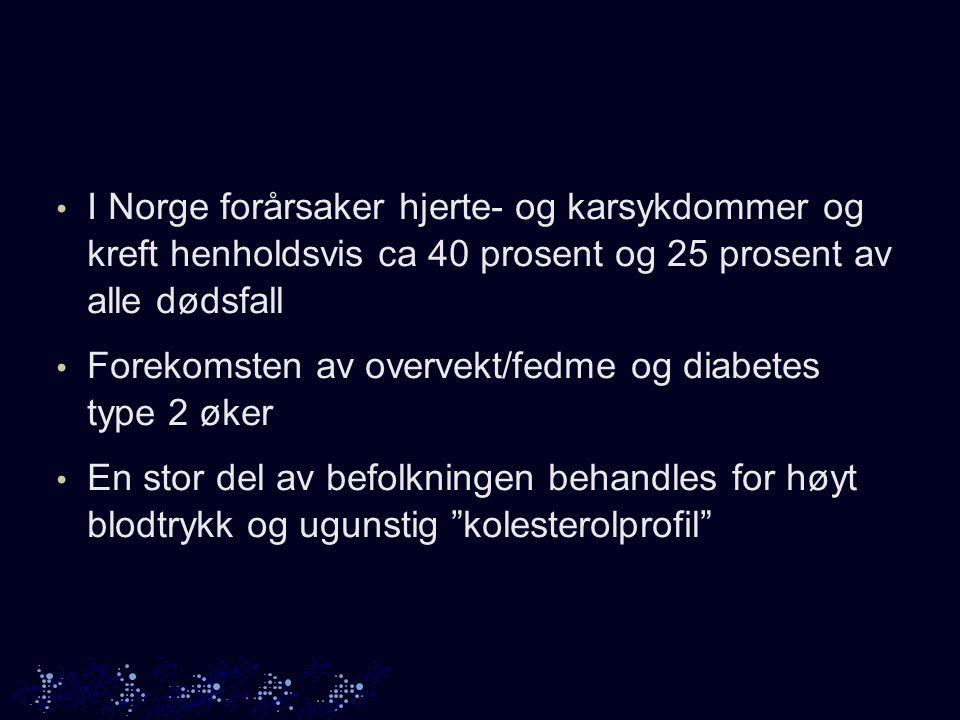 I Norge forårsaker hjerte- og karsykdommer og kreft henholdsvis ca 40 prosent og 25 prosent av alle dødsfall Forekomsten av overvekt/fedme og diabetes type 2 øker En stor del av befolkningen behandles for høyt blodtrykk og ugunstig kolesterolprofil