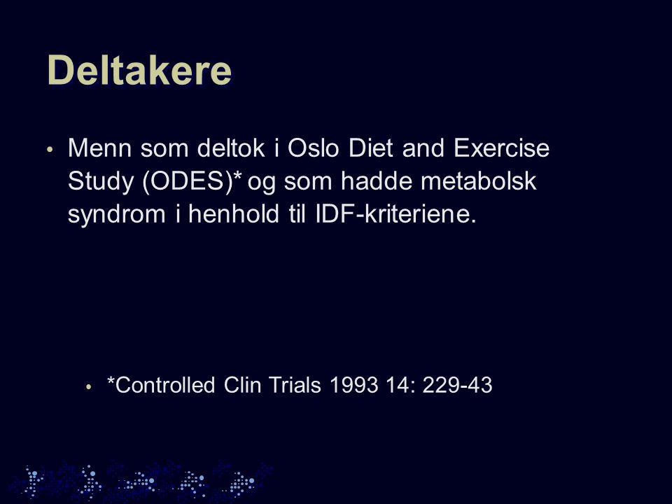 Deltakere Menn som deltok i Oslo Diet and Exercise Study (ODES)*og som hadde metabolsk syndrom i henhold til IDF-kriteriene.