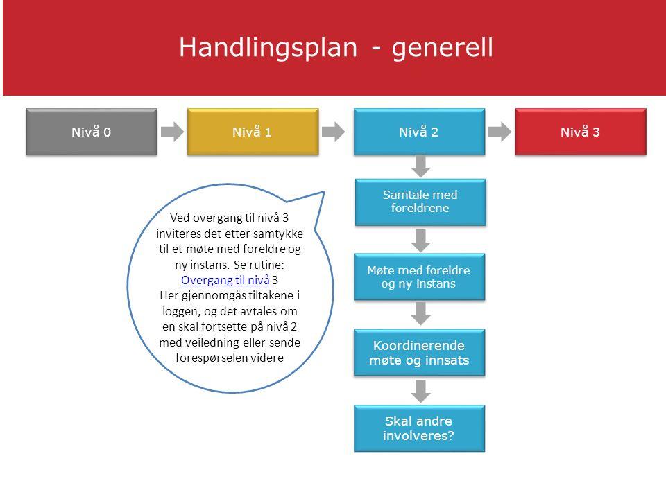 Handlingsplan - generell Nivå 2 Nivå 1 Nivå 0 Nivå 3 Møte med foreldre og ny instans Skal andre involveres.