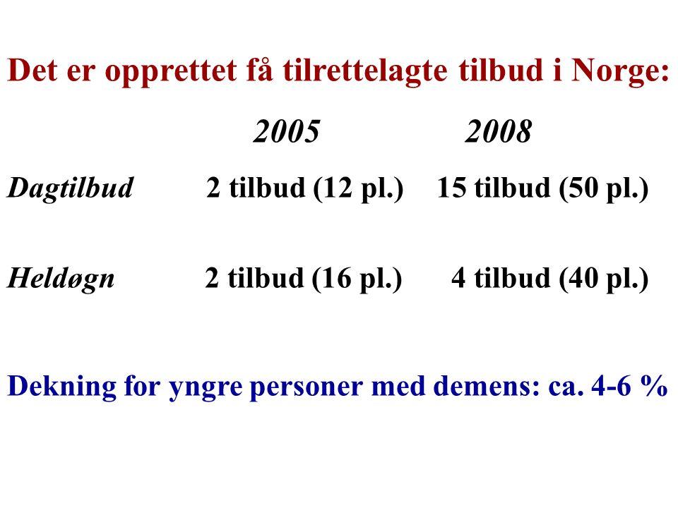 Det er opprettet få tilrettelagte tilbud i Norge: 2005 2008 Dagtilbud 2 tilbud (12 pl.) 15 tilbud (50 pl.) Heldøgn 2 tilbud (16 pl.) 4 tilbud (40 pl.) Dekning for yngre personer med demens: ca.