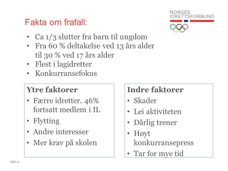 Side 19 Indre faktorer Skader Lei aktiviteten Dårlig trener Høyt konkurransepress Tar for mye tid Ytre faktorer Færre idretter.