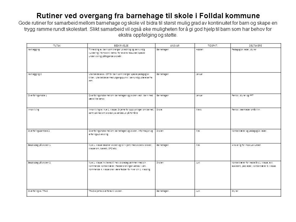 Rutiner ved overgang fra barnehage til skole i Folldal kommune Gode rutiner for samarbeid mellom barnehage og skole vil bidra til størst mulig grad av