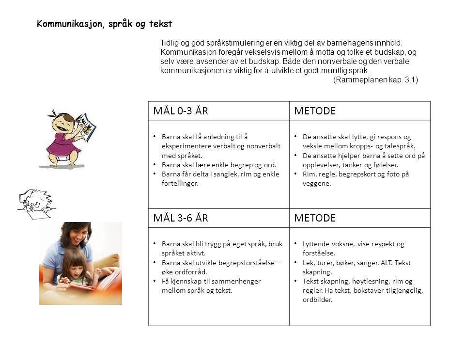 Kommunikasjon, språk og tekst MÅL 0-3 ÅRMETODE Barna skal få anledning til å eksperimentere verbalt og nonverbalt med språket. Barna skal lære enkle b