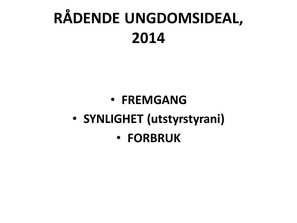 RÅDENDE UNGDOMSIDEAL, 2014 FREMGANG SYNLIGHET (utstyrstyrani) FORBRUK