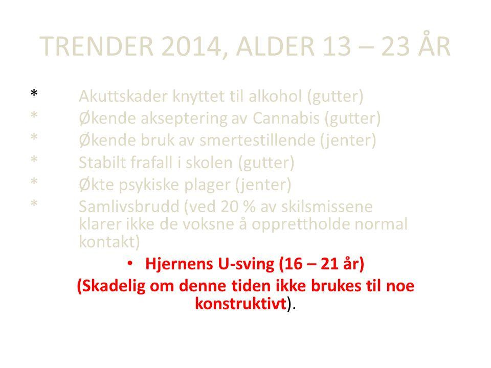 TRENDER 2014, ALDER 13 – 23 ÅR *Akuttskader knyttet til alkohol (gutter) *Økende akseptering av Cannabis (gutter) *Økende bruk av smertestillende (jenter) *Stabilt frafall i skolen (gutter) *Økte psykiske plager (jenter) *Samlivsbrudd (ved 20 % av skilsmissene klarer ikke de voksne å opprettholde normal kontakt) Hjernens U-sving (16 – 21 år) (Skadelig om denne tiden ikke brukes til noe konstruktivt).