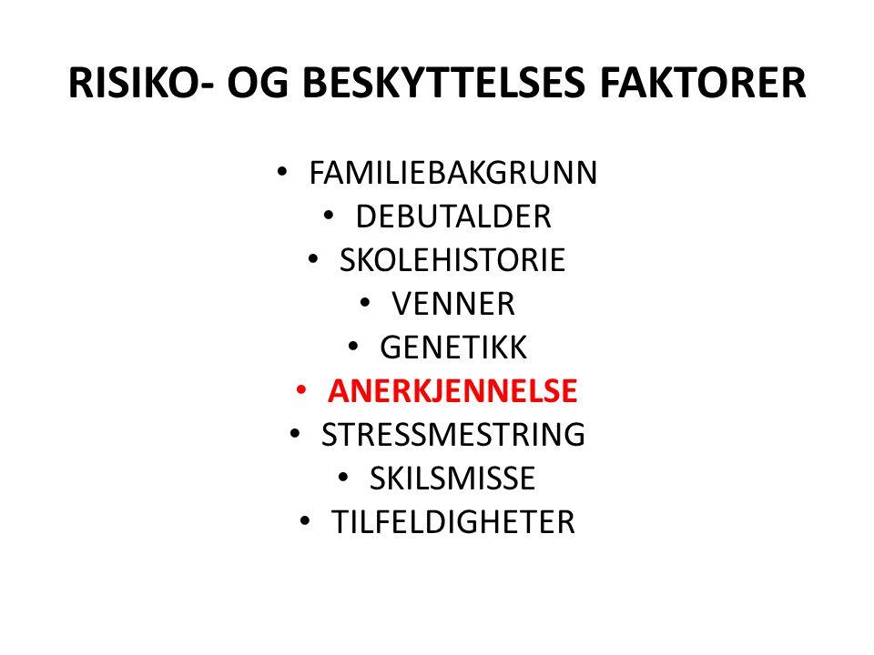 RISIKO- OG BESKYTTELSES FAKTORER FAMILIEBAKGRUNN DEBUTALDER SKOLEHISTORIE VENNER GENETIKK ANERKJENNELSE STRESSMESTRING SKILSMISSE TILFELDIGHETER