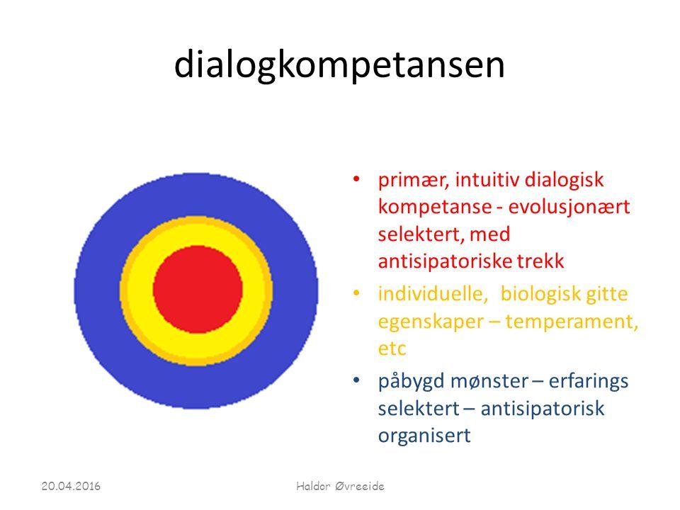 dialogkompetansen primær, intuitiv dialogisk kompetanse - evolusjonært selektert, med antisipatoriske trekk individuelle, biologisk gitte egenskaper –