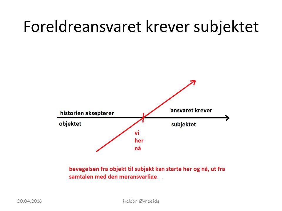 Foreldreansvaret krever subjektet 20.04.2016Haldor Øvreeide