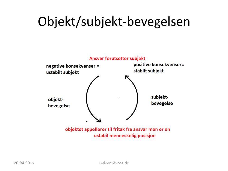 Objekt/subjekt-bevegelsen 20.04.2016Haldor Øvreeide