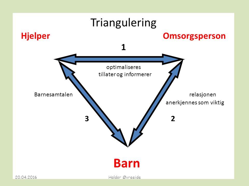 Triangulering Hjelper Omsorgsperson 1 optimaliseres tillater og informerer Barnesamtalen relasjonen anerkjennes som viktig 3 2 Barn 20.04.2016Haldor Øvreeide