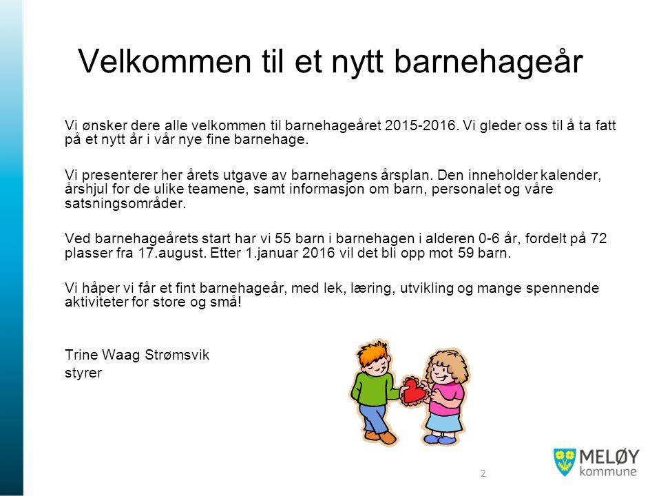 Velkommen til et nytt barnehageår Vi ønsker dere alle velkommen til barnehageåret 2015-2016. Vi gleder oss til å ta fatt på et nytt år i vår nye fine