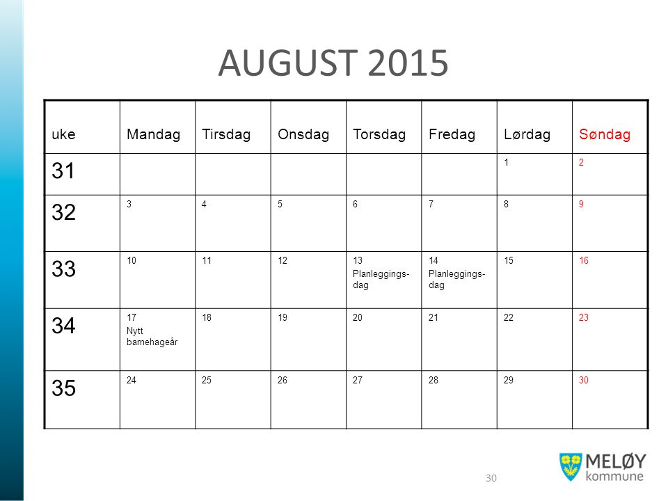 AUGUST 2015 ukeMandagTirsdagOnsdagTorsdagFredagLørdagSøndag 31 12 32 3456789 33 10111213 Planleggings- dag 14 Planleggings- dag 1516 34 17 Nytt barnehageår 181920212223 35 24252627282930