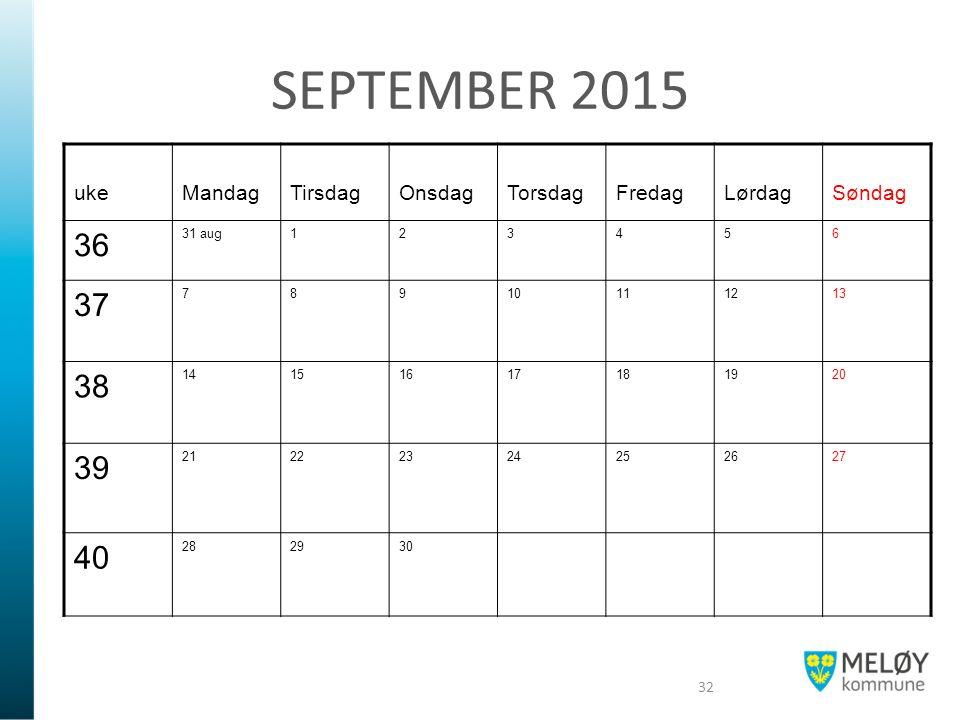 SEPTEMBER 2015 ukeMandagTirsdagOnsdagTorsdagFredagLørdagSøndag 36 31 aug123456 37 78910111213 38 14151617181920 39 21222324252627 40 282930 32