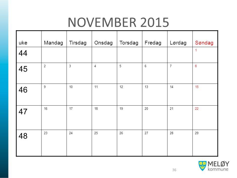 NOVEMBER 2015 ukeMandagTirsdagOnsdagTorsdagFredagLørdagSøndag 44 1 45 2345678 46 9101112131415 47 16171819202122 48 23242526272829 36