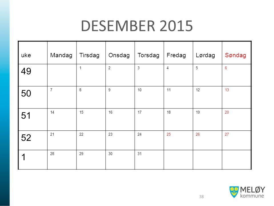 DESEMBER 2015 ukeMandagTirsdagOnsdagTorsdagFredagLørdagSøndag 49 123456 50 78910111213 51 14151617181920 52 21222324252627 1 28293031 38