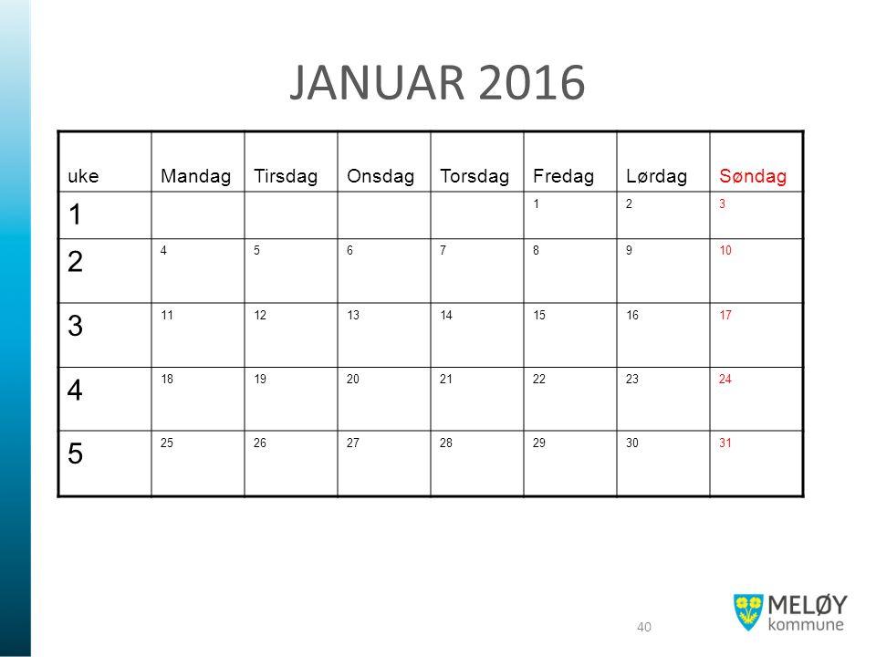 JANUAR 2016 ukeMandagTirsdagOnsdagTorsdagFredagLørdagSøndag 1 123 2 45678910 3 11121314151617 4 18192021222324 5 25262728293031 40
