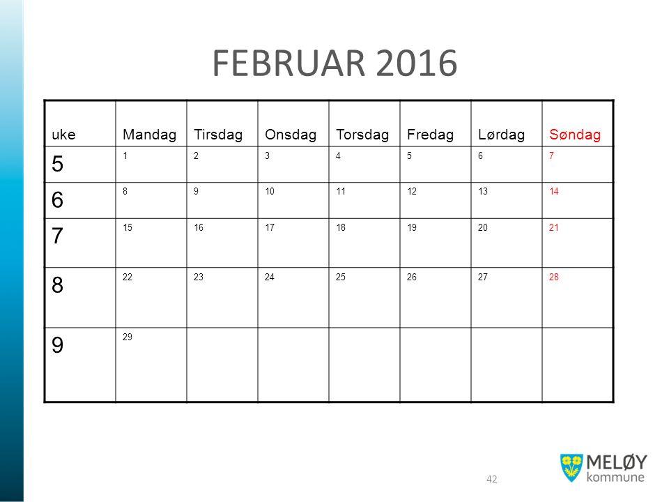 FEBRUAR 2016 ukeMandagTirsdagOnsdagTorsdagFredagLørdagSøndag 5 1234567 6 891011121314 7 15161718192021 8 22232425262728 9 29 42
