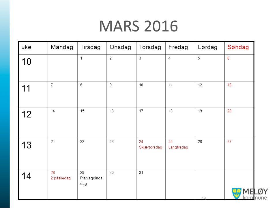 MARS 2016 ukeMandagTirsdagOnsdagTorsdagFredagLørdagSøndag 10 123456 11 78910111213 12 14151617181920 13 21222324 Skjærtorsdag 25 Langfredag 2627 14 28 2.påskedag 29 Planleggings dag 3031 44