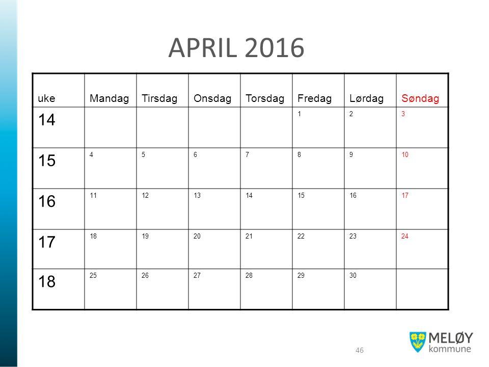 APRIL 2016 ukeMandagTirsdagOnsdagTorsdagFredagLørdagSøndag 14 123 15 45678910 16 11121314151617 18192021222324 18 252627282930 46