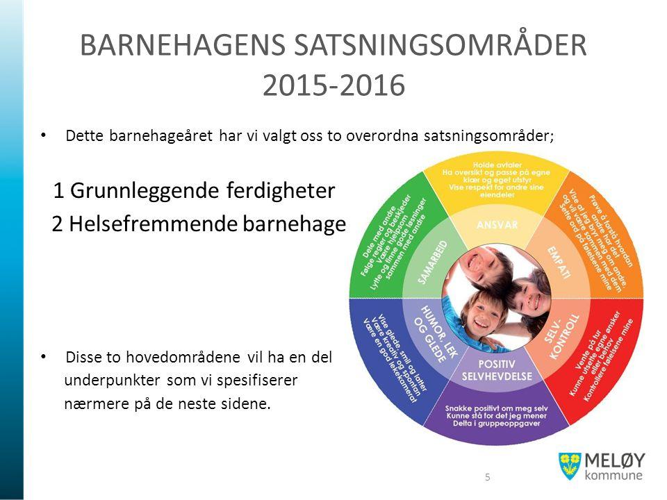 BARNEHAGENS SATSNINGSOMRÅDER 2015-2016 Dette barnehageåret har vi valgt oss to overordna satsningsområder; 1 Grunnleggende ferdigheter 2 Helsefremmende barnehage Disse to hovedområdene vil ha en del underpunkter som vi spesifiserer nærmere på de neste sidene.