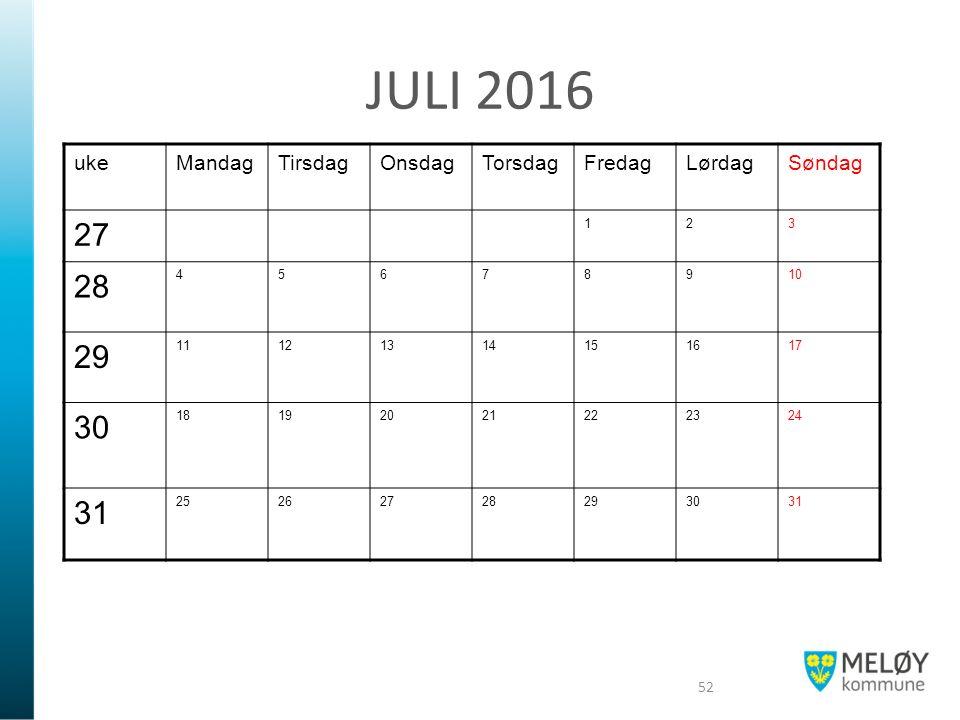 JULI 2016 ukeMandagTirsdagOnsdagTorsdagFredagLørdagSøndag 27 123 28 45678910 29 11121314151617 30 18192021222324 31 25262728293031 52