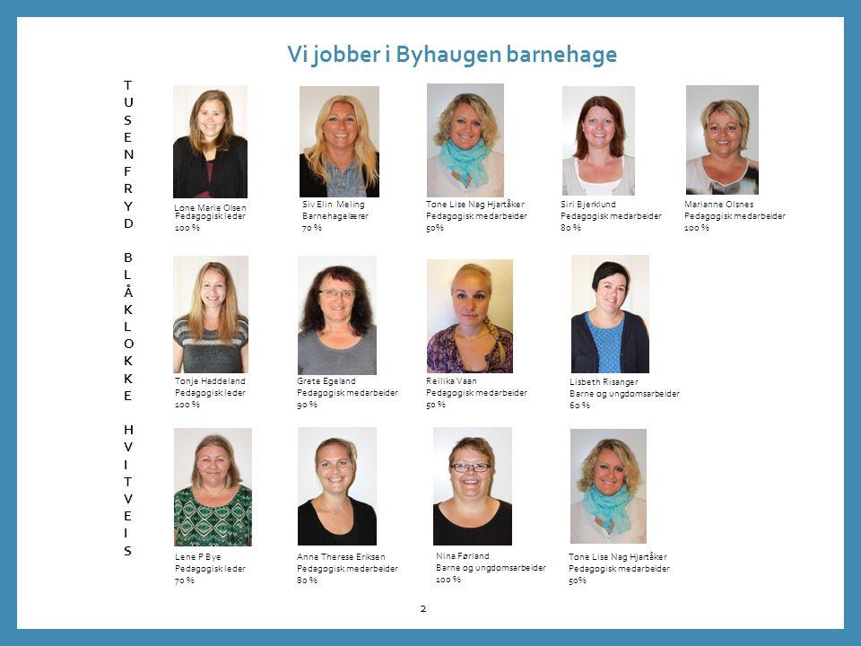 Vi jobber i Byhaugen barnehage 2 Pedagogisk leder 100 % Nina Førland Barne og ungdomsarbeider 100 % Siri Bjerklund Pedagogisk medarbeider 80 % Marianne Olsnes Pedagogisk medarbeider 100 % TUSENFRYDBLÅKLOKKEHVITVEISTUSENFRYDBLÅKLOKKEHVITVEIS Tonje Haddeland Pedagogisk leder 100 % Grete Egeland Pedagogisk medarbeider 90 % Lene P Bye Pedagogisk leder 70 % Anne Therese Eriksen Pedagogisk medarbeider 80 % Reilika Vaan Pedagogisk medarbeider 50 % Lisbeth Risanger Barne og ungdomsarbeider 60 % Lone Marie Olsen Tone Lise Nag Hjartåker Pedagogisk medarbeider 50% Siv Elin Meling Barnehagelærer 70 % Tone Lise Nag Hjartåker Pedagogisk medarbeider 50%