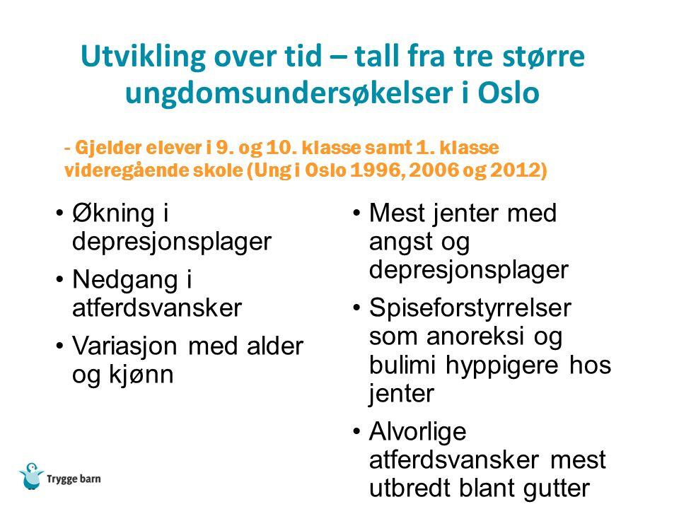 Utvikling over tid – tall fra tre større ungdomsundersøkelser i Oslo Økning i depresjonsplager Nedgang i atferdsvansker Variasjon med alder og kjønn - Gjelder elever i 9.