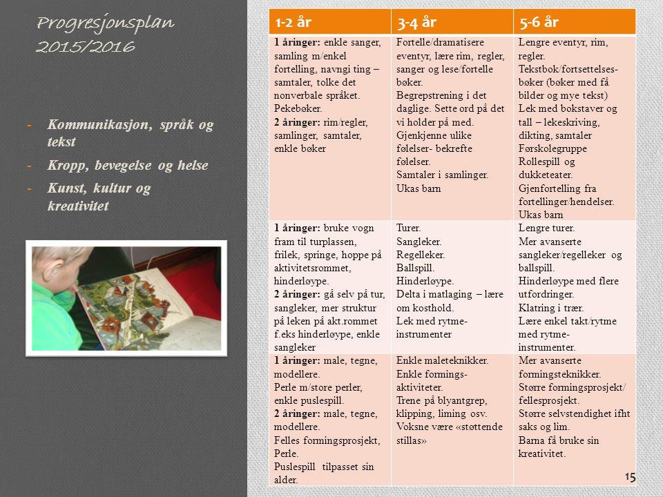 Progresjonsplan 2015/2016 1-2 år3-4 år5-6 år 1 åringer: enkle sanger, samling m/enkel fortelling, navngi ting – samtaler, tolke det nonverbale språket