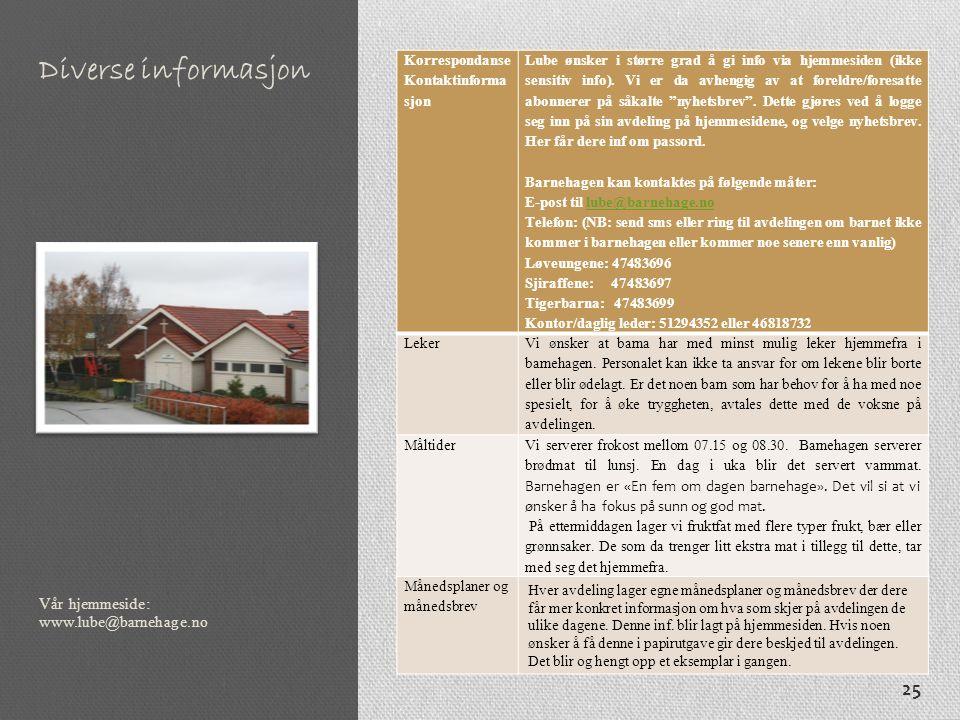 Diverse informasjon Korrespondanse Kontaktinforma sjon Lube ønsker i større grad å gi info via hjemmesiden (ikke sensitiv info).