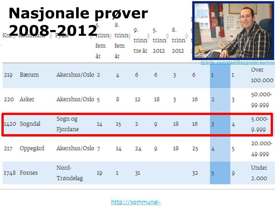 bjarte.ramstad@sogndal.kommune.no http://kommunal- rapport.no/artikkel/slik_gikk_det_pa_nasjonale_prover Nasjonale prøver 2008-2012