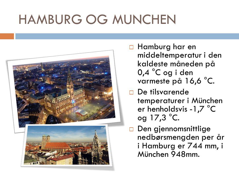 HAMBURG OG MUNCHEN  Hamburg har en middeltemperatur i den kaldeste måneden på 0,4 °C og i den varmeste på 16,6 °C.