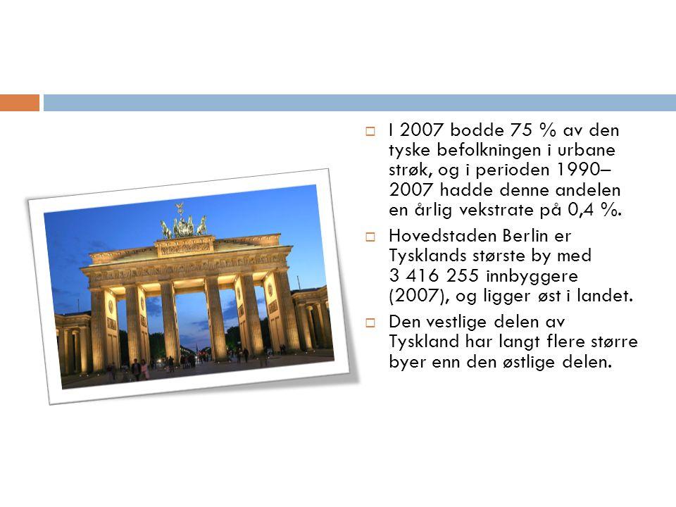  I 2007 bodde 75 % av den tyske befolkningen i urbane strøk, og i perioden 1990– 2007 hadde denne andelen en årlig vekstrate på 0,4 %.