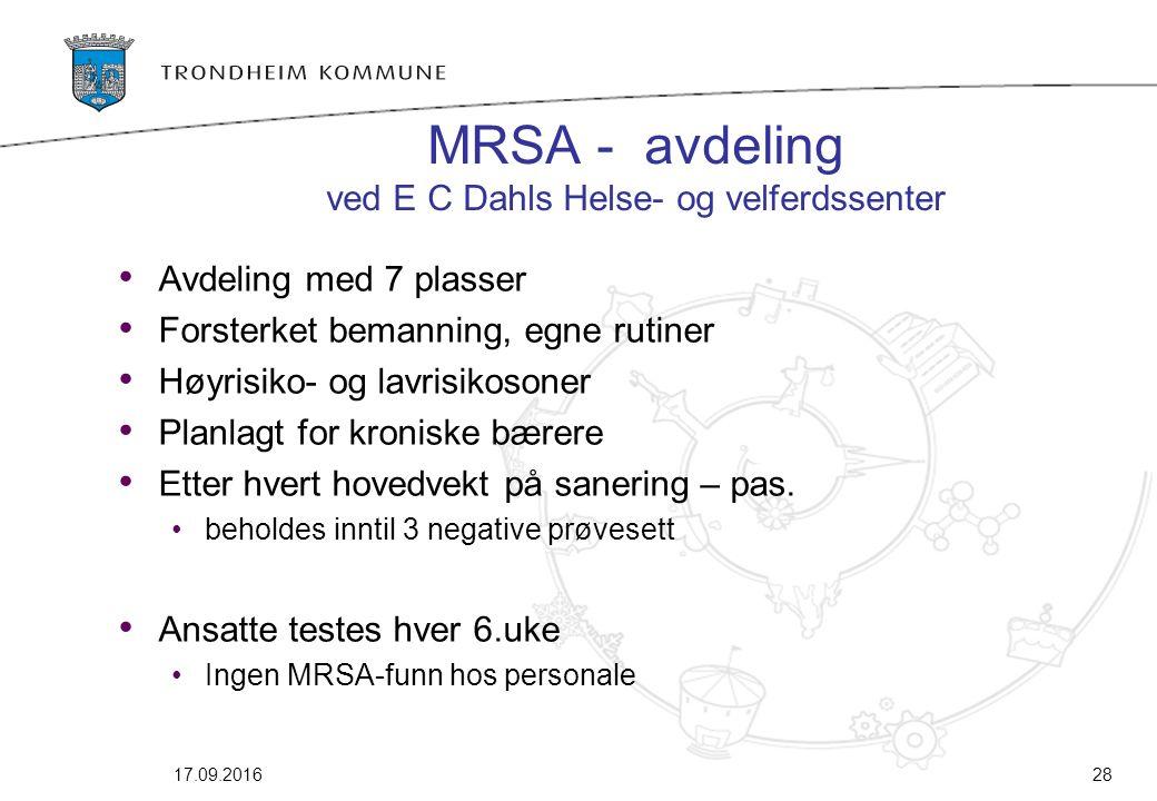 MRSA - avdeling ved E C Dahls Helse- og velferdssenter Avdeling med 7 plasser Forsterket bemanning, egne rutiner Høyrisiko- og lavrisikosoner Planlagt