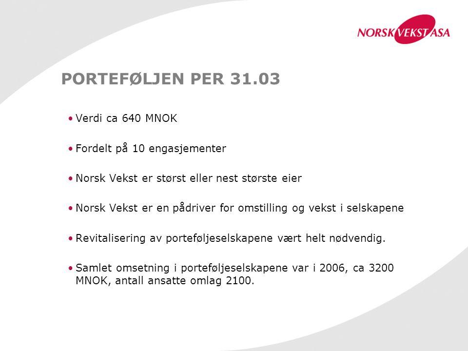 PORTEFØLJEN PER 31.03 Verdi ca 640 MNOK Fordelt på 10 engasjementer Norsk Vekst er størst eller nest største eier Norsk Vekst er en pådriver for omsti