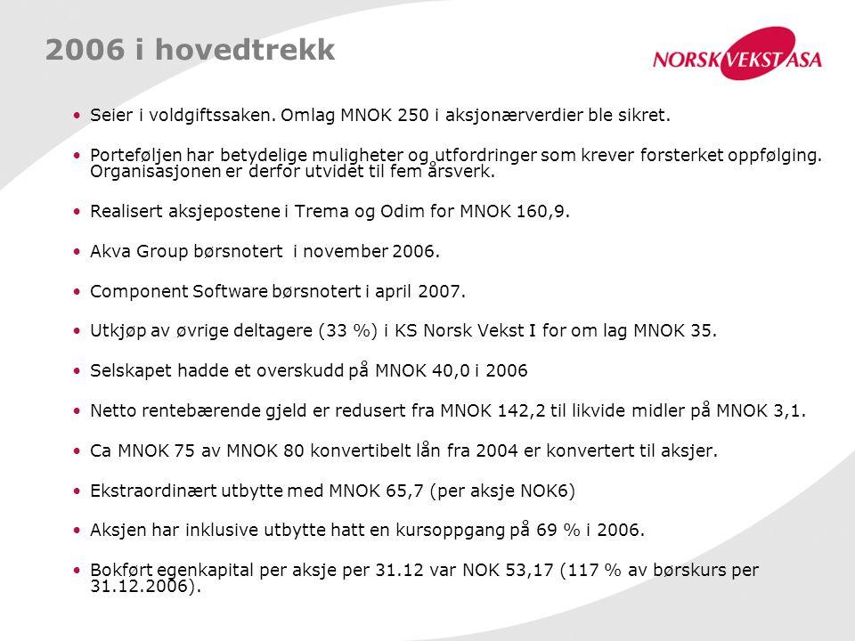 RESULTAT 2006 (MNOK) 2006 1) 2005 2004 DRIFTSINNTEKTER 26 0 0 DRIFTSKOSTNADER 36 12 8 DRIFTSRESULTAT (10) (12) (8) NETTO FINANS POSTER 51 253 (26) RESULTAT FØR SKATT 40 242 (34) RESULTAT PER AKSJE 3,8622,04 (4,06) 1) Inklusive Sonans fra 1.okt.2006