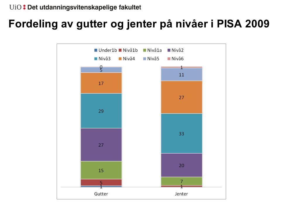 Fordeling av gutter og jenter på nivåer i PISA 2009