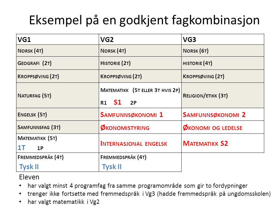 Oslo kommune Utdanningsetaten VG1VG2VG3 N ORSK (4 T ) N ORSK (6 T ) G EOGRAFI (2 T )H ISTORIE (2 T ) HISTORIE (4 T ) K ROPPSØVING (2 T ) N ATURFAG (5 T ) M ATEMATIKK (5 T ELLER 3 T HVIS 2 P ) R1 S1 2P R ELIGION / ETIKK (3 T ) E NGELSK (5 T ) S AMFUNNSØKONOMI 1S AMFUNNSØKONOMI 2 S AMFUNNSFAG (3 T ) Ø KONOMISTYRING Ø KONOMI OG LEDELSE M ATEMATIKK (5 T ) 1T 1P I NTERNASJONAL ENGELSK M ATEMATIKK S2 F REMMEDSPRÅK (4 T ) Tysk II F REMMEDSPRÅK (4 T ) Tysk II Eksempel på en godkjent fagkombinasjon Eleven har valgt minst 4 programfag fra samme programområde som gir to fordypninger trenger ikke fortsette med fremmedspråk i Vg3 (hadde fremmedspråk på ungdomsskolen) har valgt matematikk i Vg2