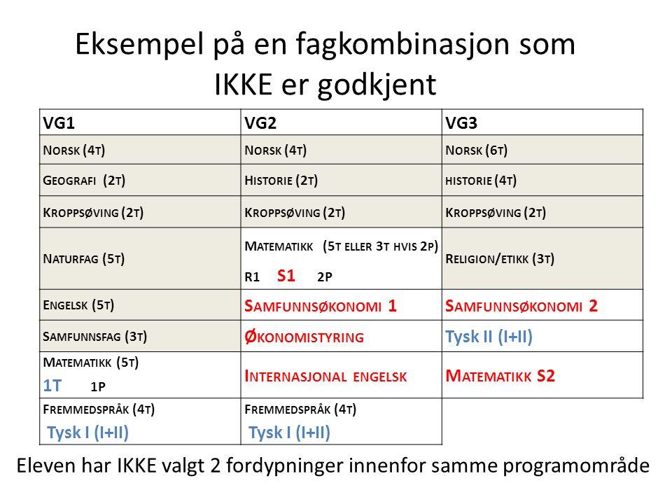 Oslo kommune Utdanningsetaten VG1VG2VG3 N ORSK (4 T ) N ORSK (6 T ) G EOGRAFI (2 T )H ISTORIE (2 T ) HISTORIE (4 T ) K ROPPSØVING (2 T ) N ATURFAG (5 T ) M ATEMATIKK (5 T ELLER 3 T HVIS 2 P ) R1 S1 2P R ELIGION / ETIKK (3 T ) E NGELSK (5 T ) S AMFUNNSØKONOMI 1S AMFUNNSØKONOMI 2 S AMFUNNSFAG (3 T ) Ø KONOMISTYRING Tysk II (I+II) M ATEMATIKK (5 T ) 1T 1P I NTERNASJONAL ENGELSK M ATEMATIKK S2 F REMMEDSPRÅK (4 T ) Tysk I (I+II) F REMMEDSPRÅK (4 T ) Tysk I (I+II) Eksempel på en fagkombinasjon som IKKE er godkjent Eleven har IKKE valgt 2 fordypninger innenfor samme programområde