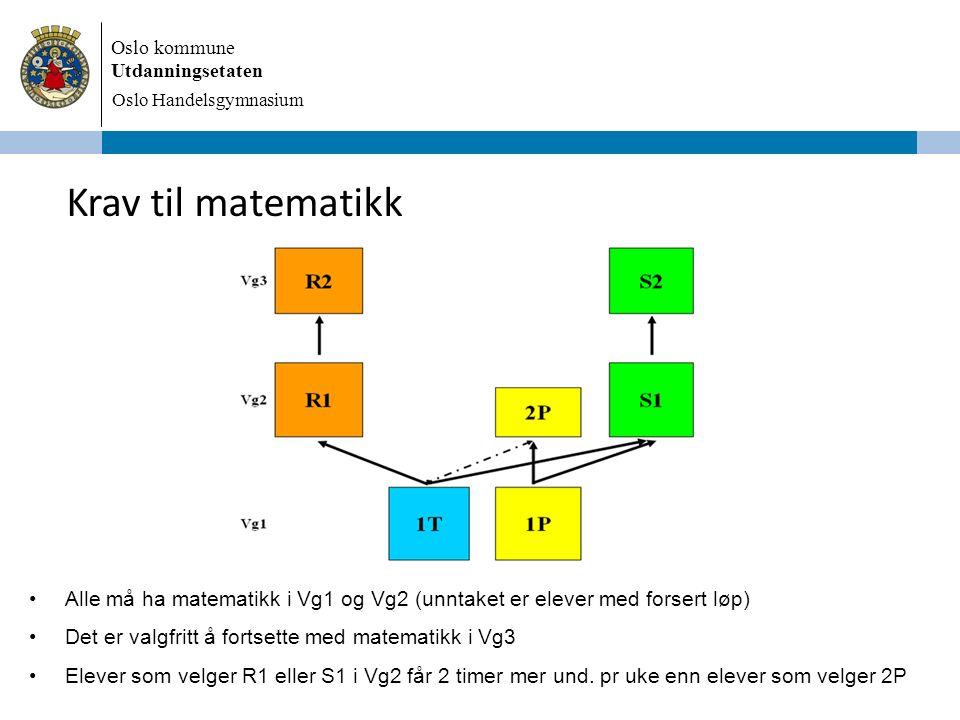 Oslo kommune Utdanningsetaten Krav til matematikk Oslo Handelsgymnasium Alle må ha matematikk i Vg1 og Vg2 (unntaket er elever med forsert løp) Det er valgfritt å fortsette med matematikk i Vg3 Elever som velger R1 eller S1 i Vg2 får 2 timer mer und.