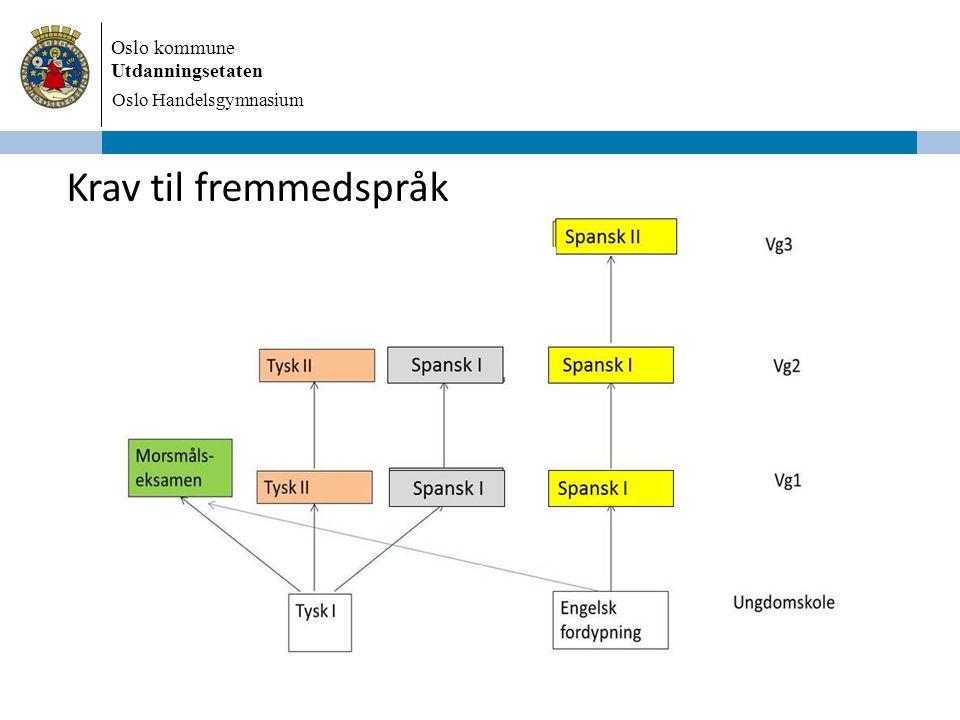 Oslo kommune Utdanningsetaten Oslo Handelsgymnasium Krav til fremmedspråk