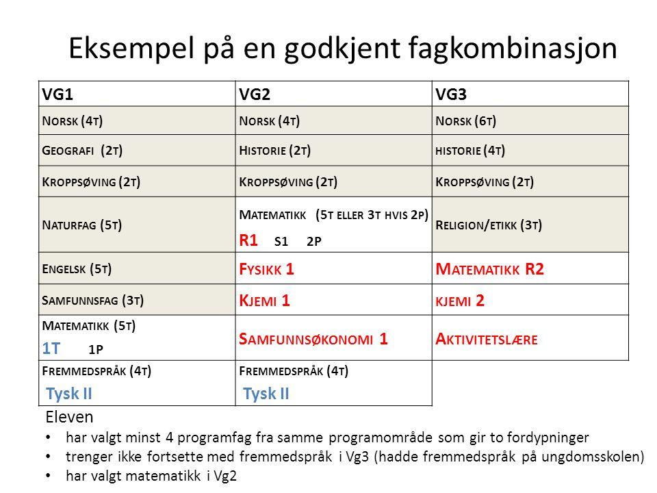 Oslo kommune Utdanningsetaten VG1VG2VG3 N ORSK (4 T ) N ORSK (6 T ) G EOGRAFI (2 T )H ISTORIE (2 T ) HISTORIE (4 T ) K ROPPSØVING (2 T ) N ATURFAG (5 T ) M ATEMATIKK (5 T ELLER 3 T HVIS 2 P ) R1 S1 2P R ELIGION / ETIKK (3 T ) E NGELSK (5 T ) F YSIKK 1M ATEMATIKK R2 S AMFUNNSFAG (3 T ) K JEMI 1 KJEMI 2 M ATEMATIKK (5 T ) 1T 1P S AMFUNNSØKONOMI 1A KTIVITETSLÆRE F REMMEDSPRÅK (4 T ) Tysk II F REMMEDSPRÅK (4 T ) Tysk II Eksempel på en godkjent fagkombinasjon Eleven har valgt minst 4 programfag fra samme programområde som gir to fordypninger trenger ikke fortsette med fremmedspråk i Vg3 (hadde fremmedspråk på ungdomsskolen) har valgt matematikk i Vg2