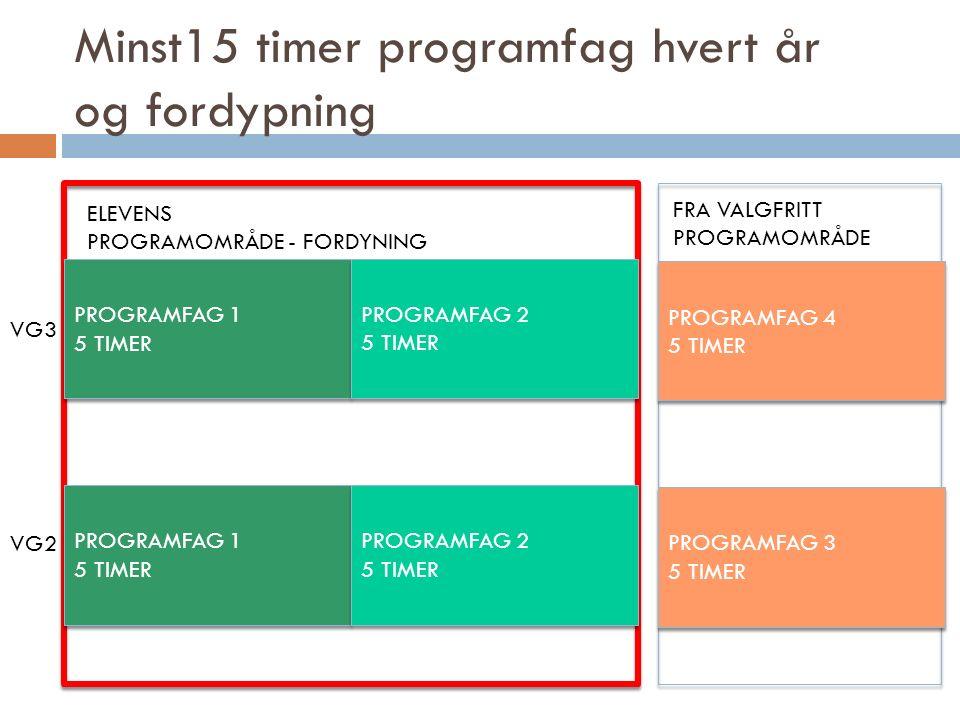 Minst15 timer programfag hvert år og fordypning PROGRAMFAG 1 5 TIMER PROGRAMFAG 1 5 TIMER PROGRAMFAG 2 5 TIMER PROGRAMFAG 2 5 TIMER PROGRAMFAG 1 5 TIMER PROGRAMFAG 1 5 TIMER PROGRAMFAG 2 5 TIMER PROGRAMFAG 2 5 TIMER PROGRAMFAG 4 5 TIMER PROGRAMFAG 4 5 TIMER PROGRAMFAG 3 5 TIMER PROGRAMFAG 3 5 TIMER ELEVENS PROGRAMOMRÅDE - FORDYNING FRA VALGFRITT PROGRAMOMRÅDE VG2 VG3