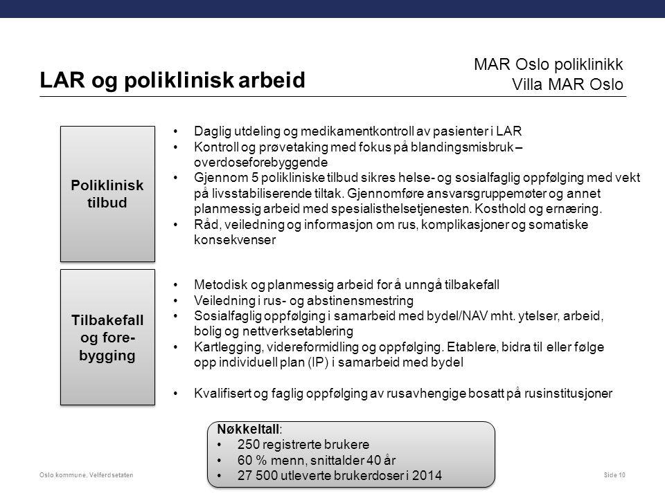 LAR og poliklinisk arbeid Oslo kommune, VelferdsetatenSide 10 Nøkkeltall: 250 registrerte brukere 60 % menn, snittalder 40 år 27 500 utleverte brukerdoser i 2014 Nøkkeltall: 250 registrerte brukere 60 % menn, snittalder 40 år 27 500 utleverte brukerdoser i 2014 Poliklinisk tilbud Daglig utdeling og medikamentkontroll av pasienter i LAR Kontroll og prøvetaking med fokus på blandingsmisbruk – overdoseforebyggende Gjennom 5 polikliniske tilbud sikres helse- og sosialfaglig oppfølging med vekt på livsstabiliserende tiltak.