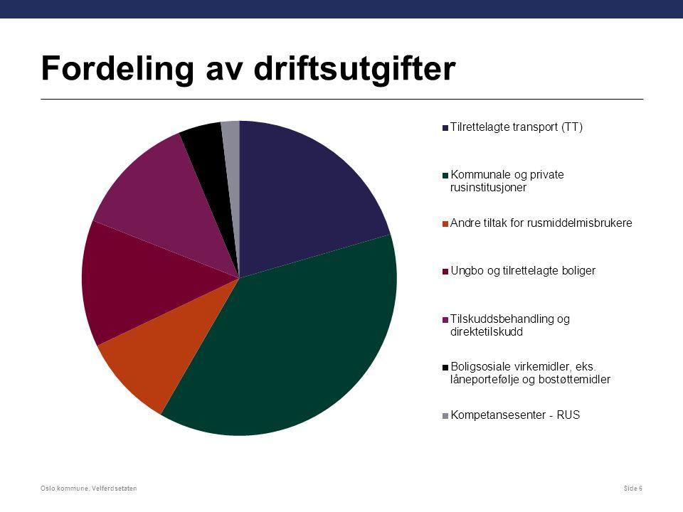 Fordeling av driftsutgifter Oslo kommune, VelferdsetatenSide 6