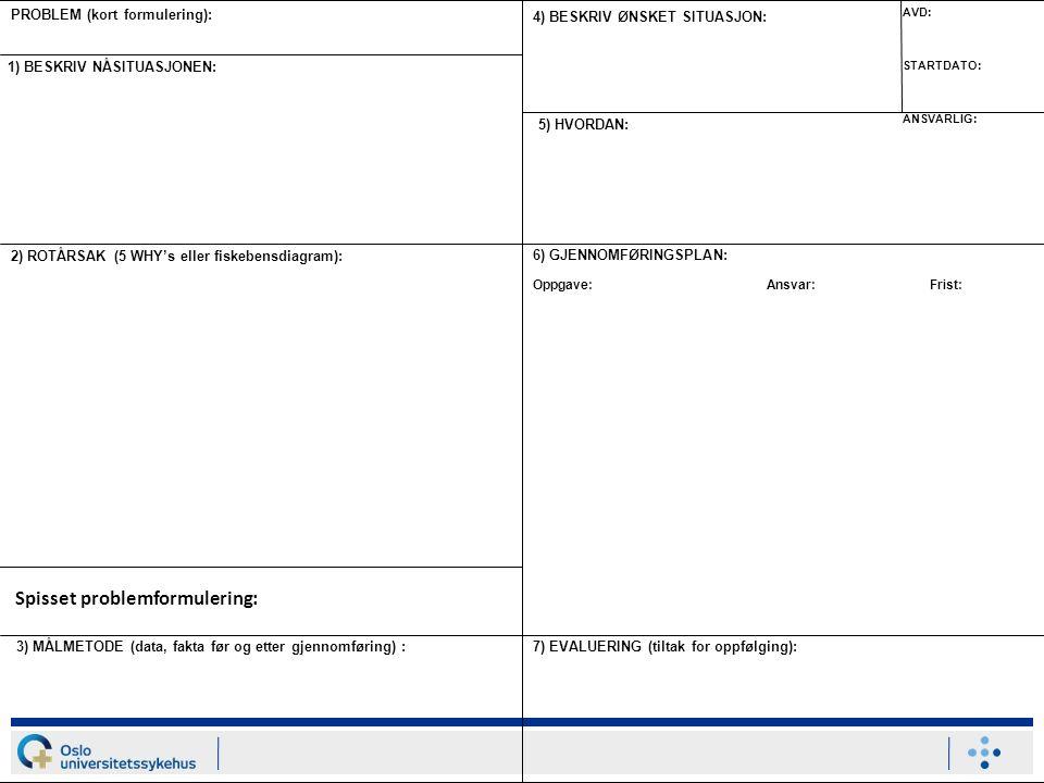 Forløpsprosjektet - livmorhalskreft PROBLEM (kort formulering): 4) BESKRIV ØNSKET SITUASJON: 2) ROTÅRSAK (5 WHY's eller fiskebensdiagram): 6) GJENNOMF