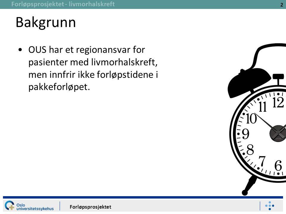 Forløpsprosjektet - livmorhalskreft Bakgrunn OUS har et regionansvar for pasienter med livmorhalskreft, men innfrir ikke forløpstidene i pakkeforløpet
